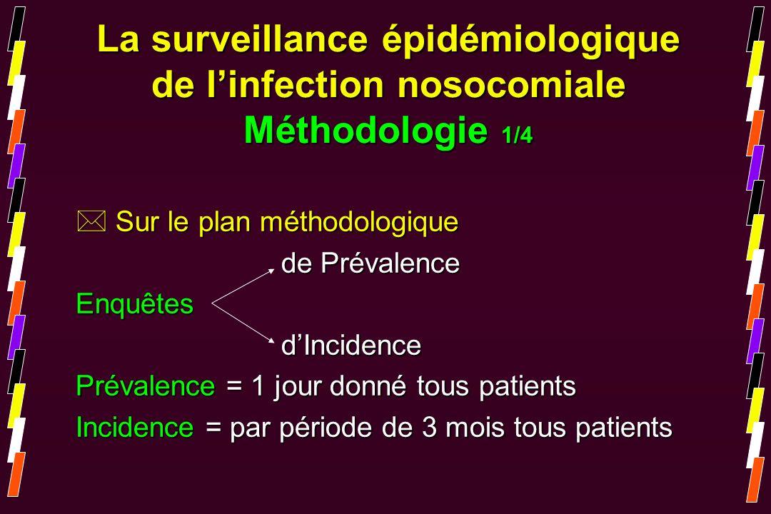La surveillance épidémiologique de l'infection nosocomiale Méthodologie 1/4