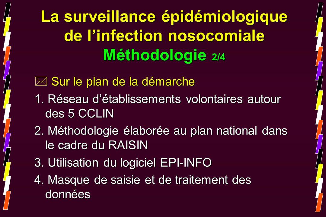 La surveillance épidémiologique de l'infection nosocomiale Méthodologie 2/4