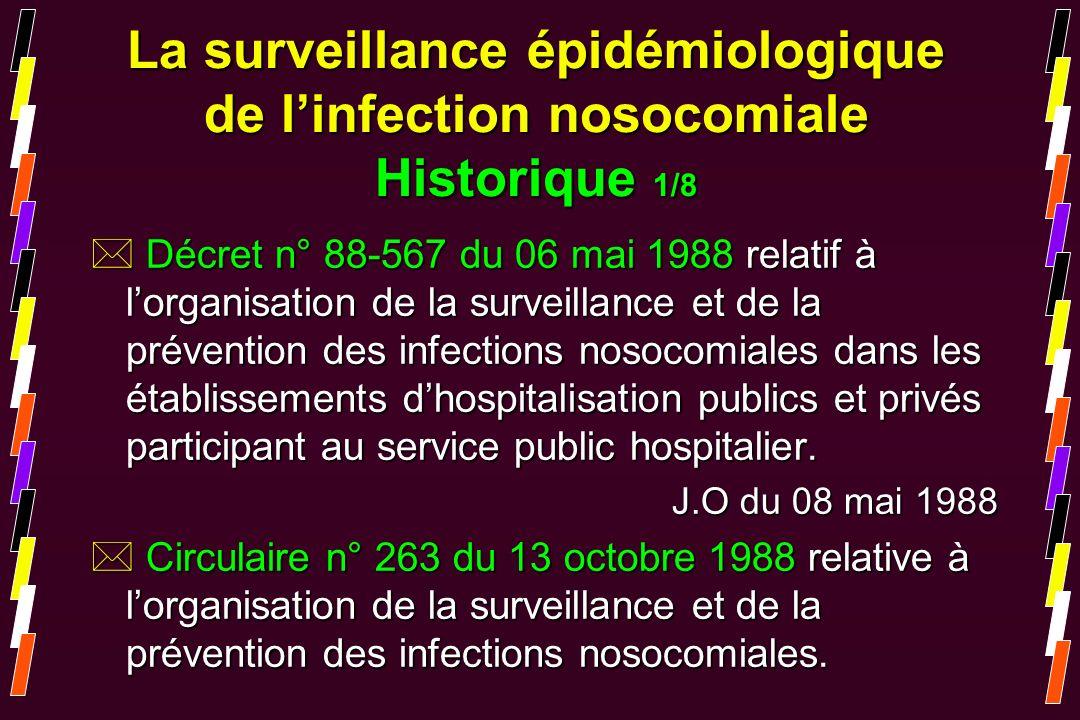 La surveillance épidémiologique de l'infection nosocomiale Historique 1/8