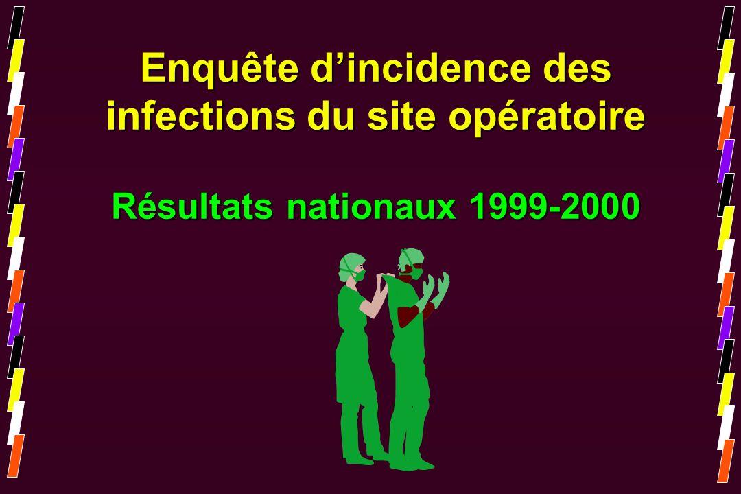 Enquête d'incidence des infections du site opératoire Résultats nationaux 1999-2000