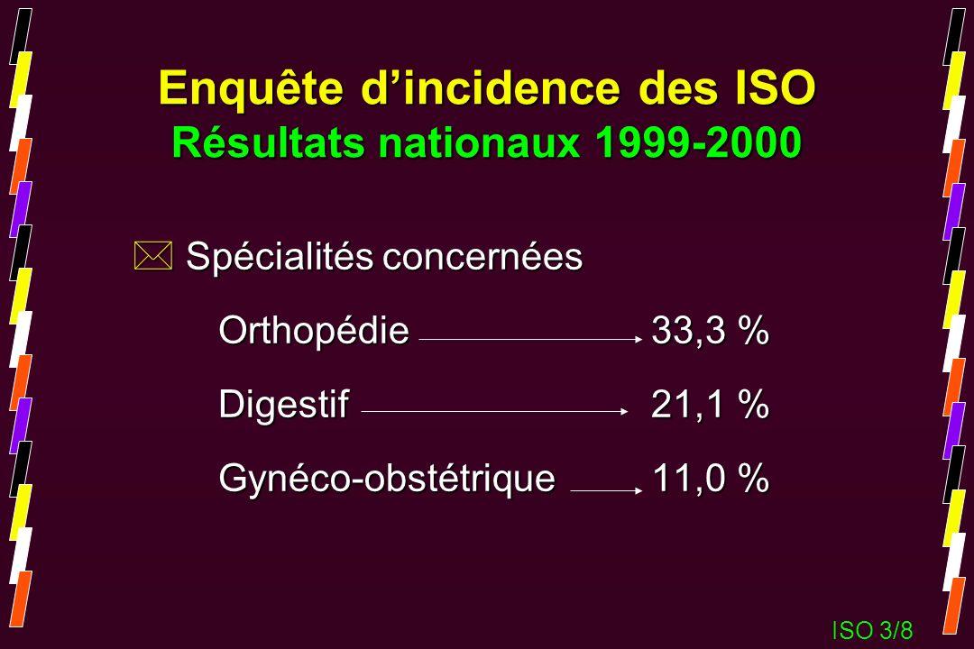 Enquête d'incidence des ISO Résultats nationaux 1999-2000