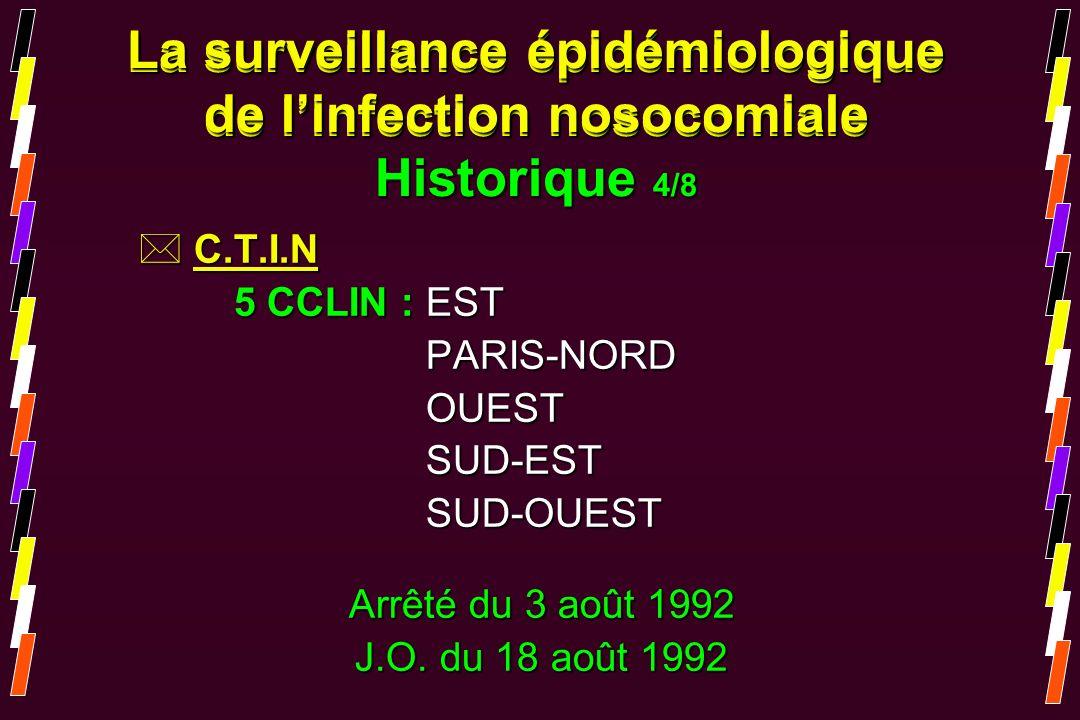 La surveillance épidémiologique de l'infection nosocomiale