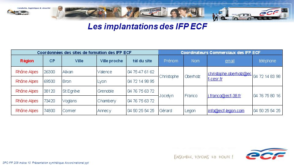 Les implantations des IFP ECF