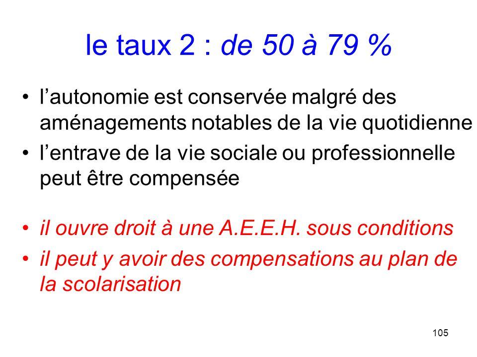 le taux 2 : de 50 à 79 % l'autonomie est conservée malgré des aménagements notables de la vie quotidienne.