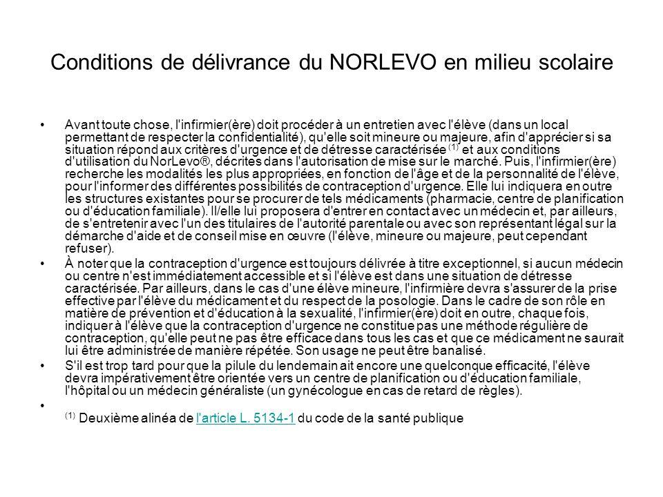 Conditions de délivrance du NORLEVO en milieu scolaire
