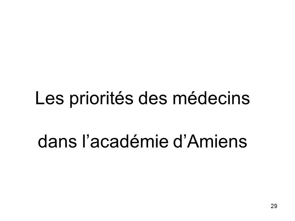 Les priorités des médecins dans l'académie d'Amiens