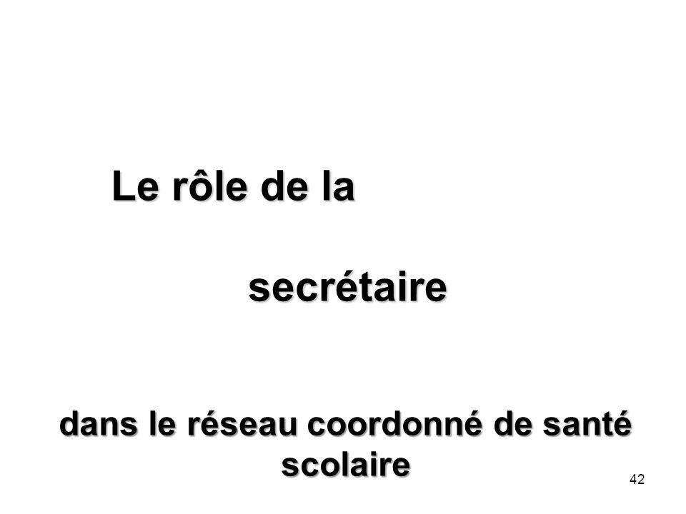 Le rôle de la secrétaire