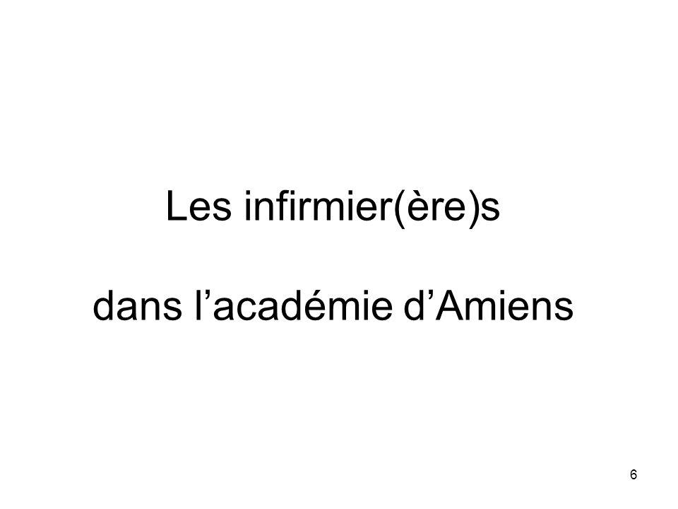Les infirmier(ère)s dans l'académie d'Amiens