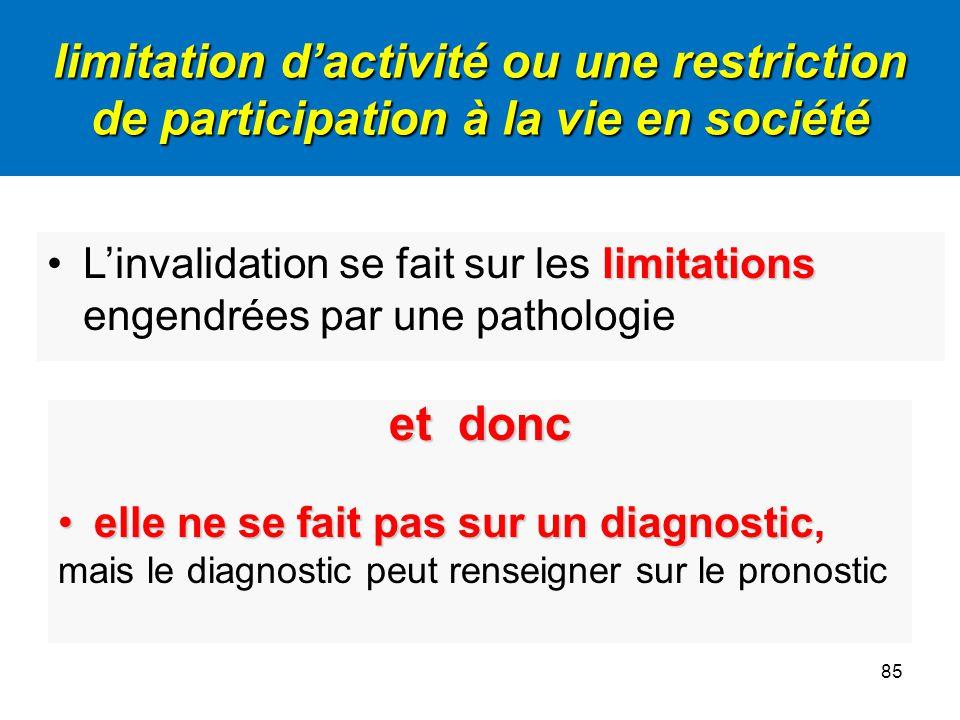 limitation d'activité ou une restriction de participation à la vie en société