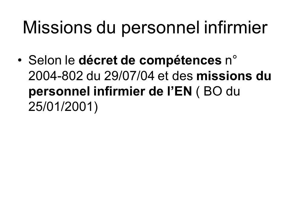 Missions du personnel infirmier