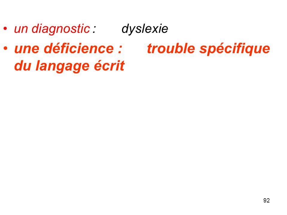 une déficience : trouble spécifique du langage écrit
