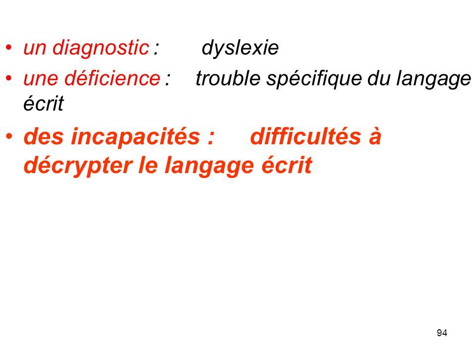 des incapacités : difficultés à décrypter le langage écrit