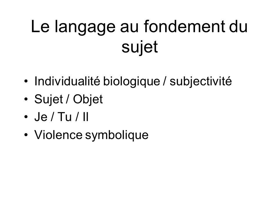 Le langage au fondement du sujet