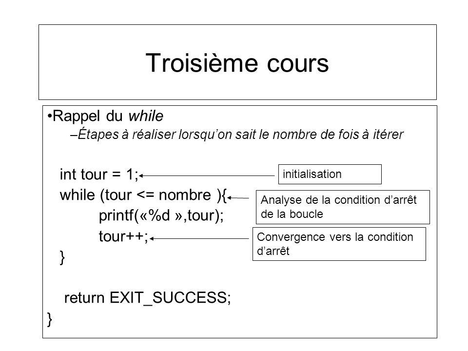 Troisième cours Rappel du while int tour = 1;