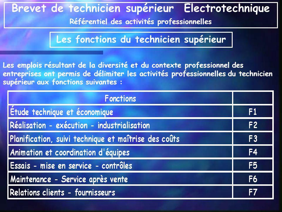 Brevet de technicien supérieur Electrotechnique