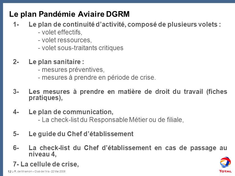 Le plan Pandémie Aviaire DGRM