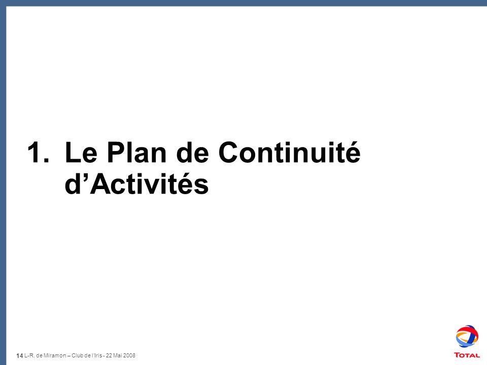 1. Le Plan de Continuité d'Activités