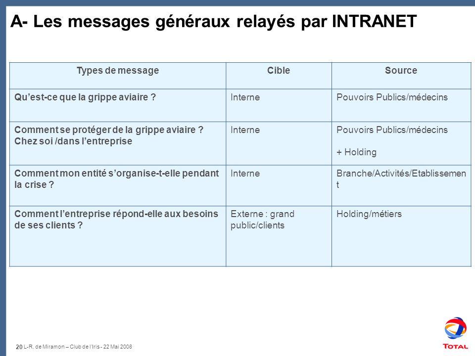A- Les messages généraux relayés par INTRANET