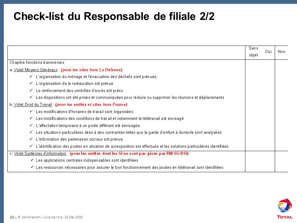 Check-list du Responsable de filiale 2/2