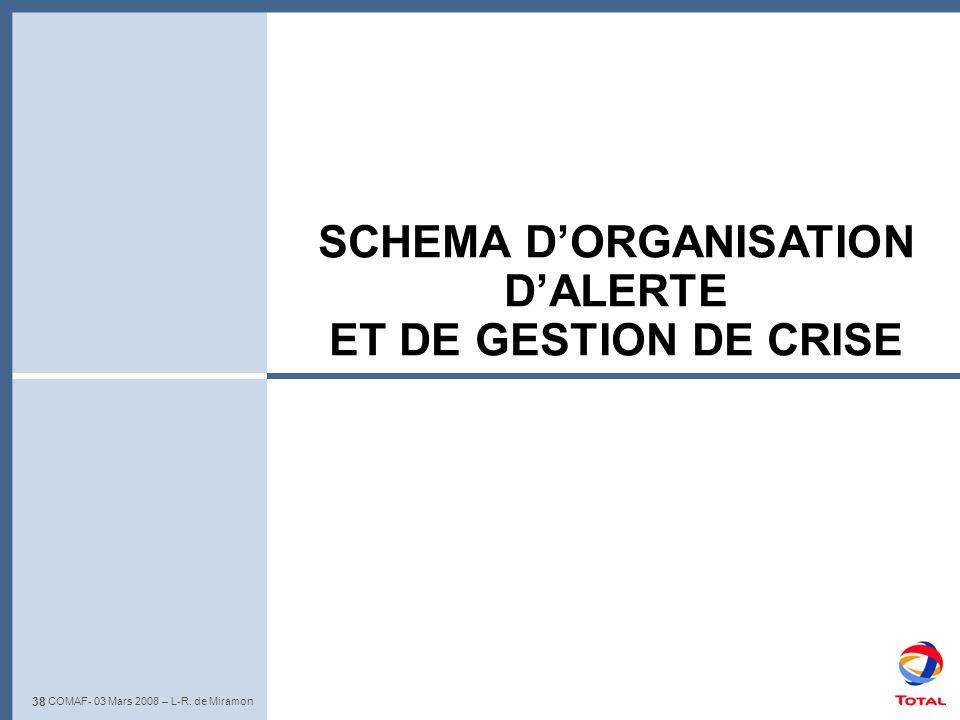 SCHEMA D'ORGANISATION D'ALERTE ET DE GESTION DE CRISE
