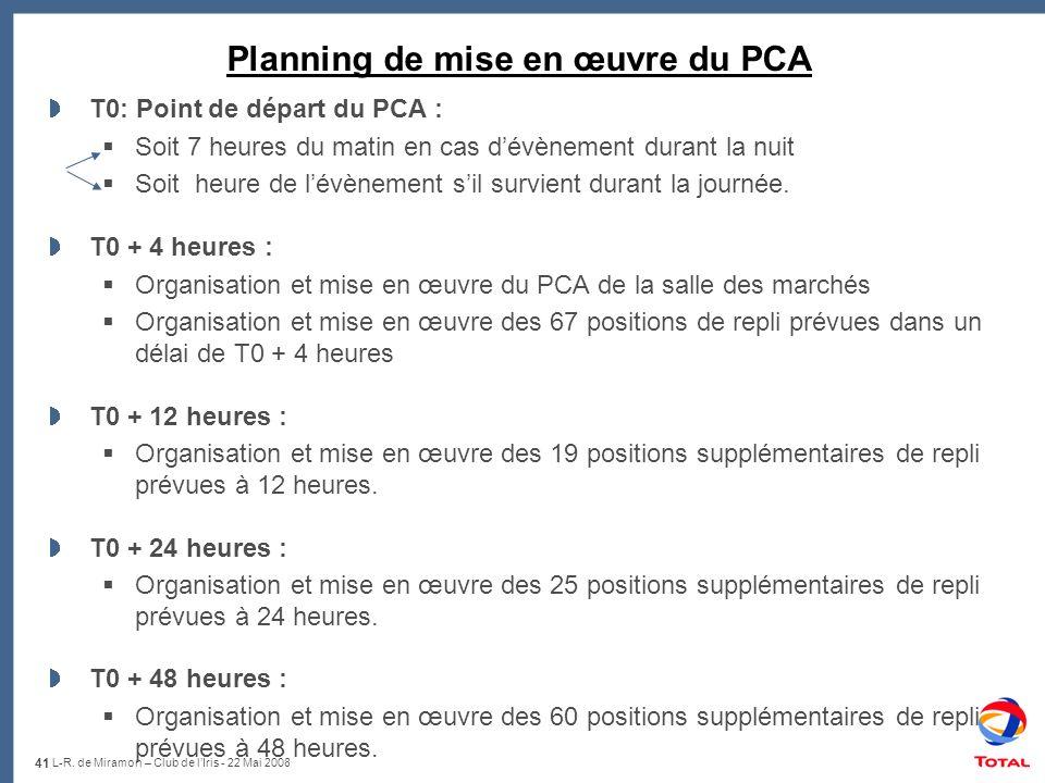 Planning de mise en œuvre du PCA