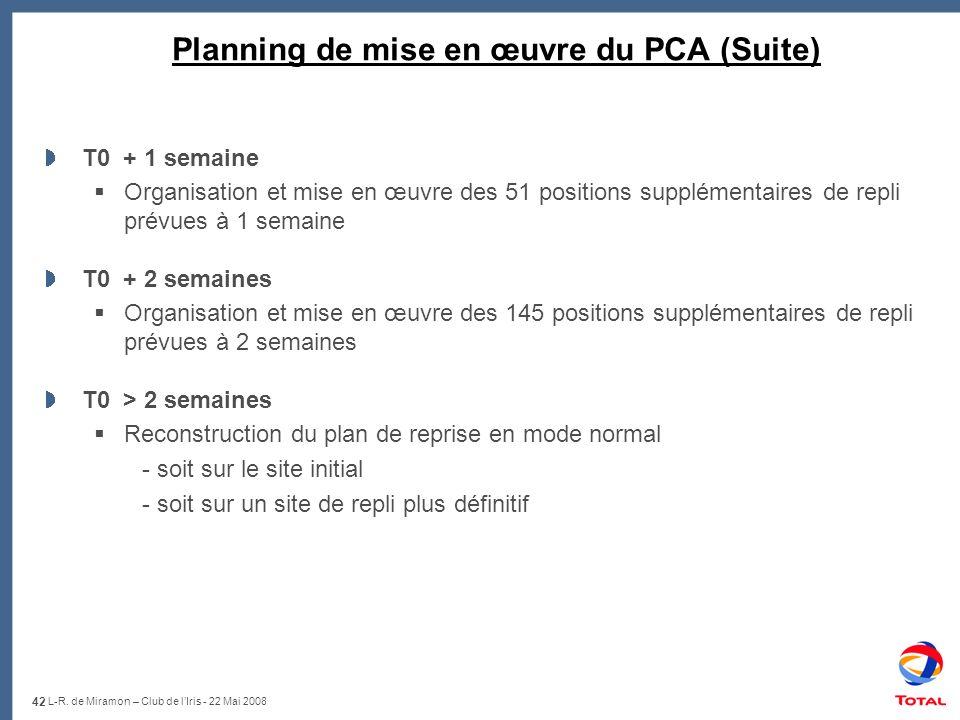 Planning de mise en œuvre du PCA (Suite)