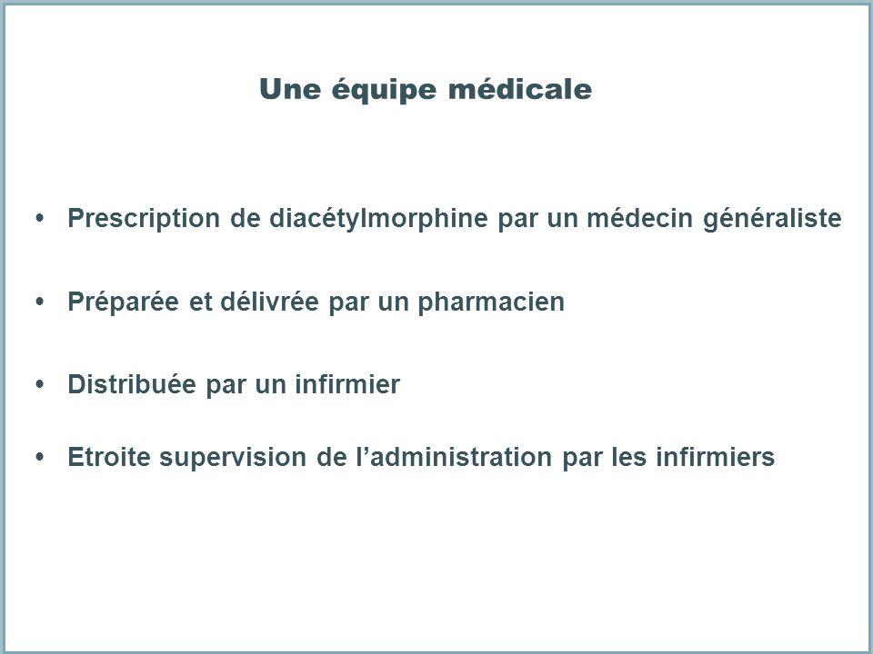 Une équipe médicale Prescription de diacétylmorphine par un médecin généraliste. Préparée et délivrée par un pharmacien.