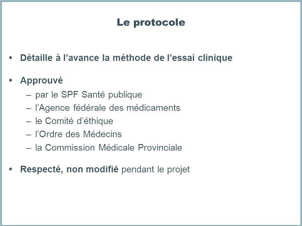 Le protocole Détaille à l'avance la méthode de l'essai clinique