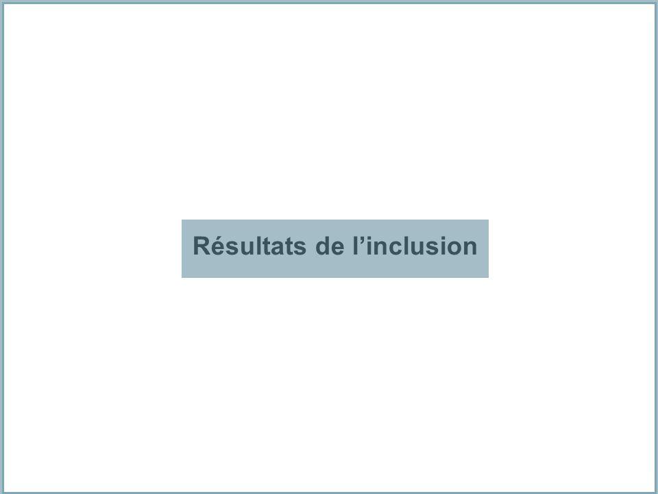 Résultats de l'inclusion