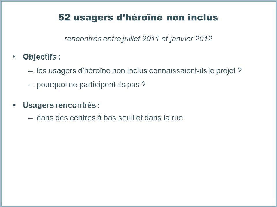 52 usagers d'héroïne non inclus rencontrés entre juillet 2011 et janvier 2012