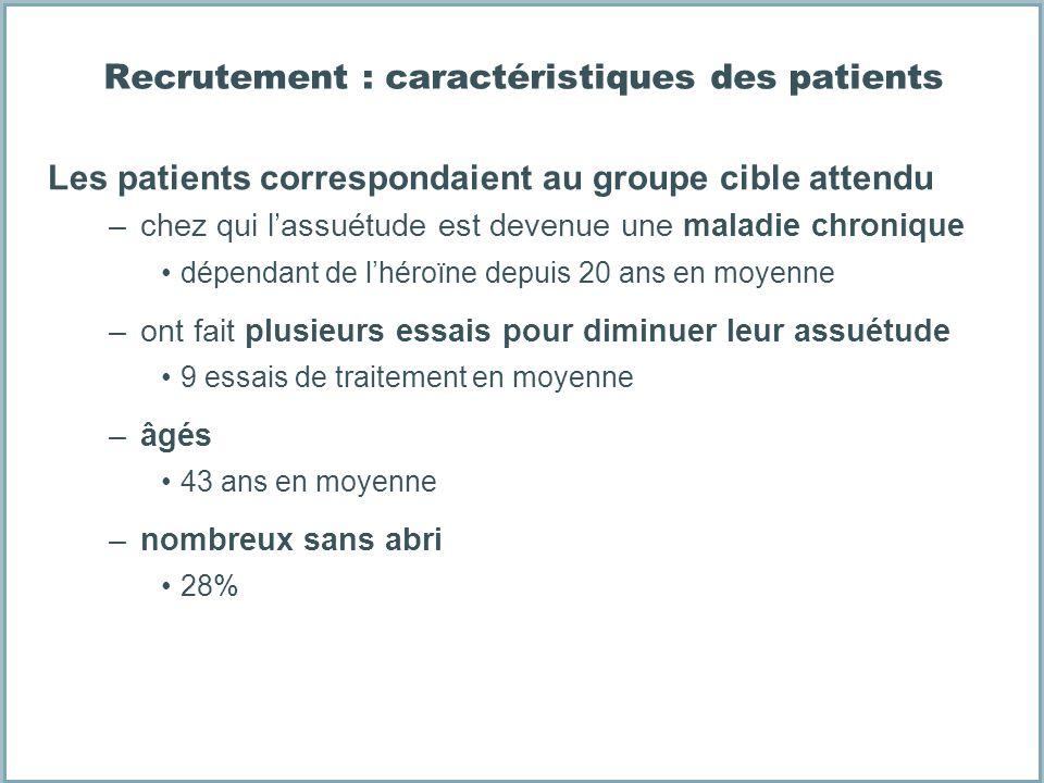 Recrutement : caractéristiques des patients