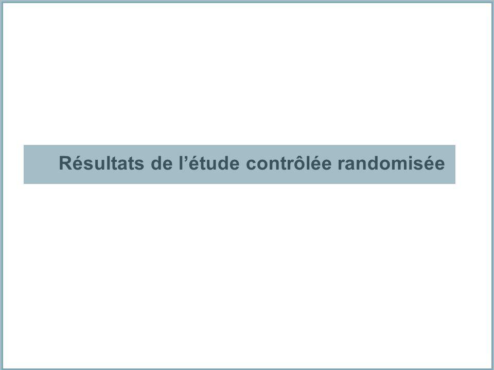 Résultats de l'étude contrôlée randomisée