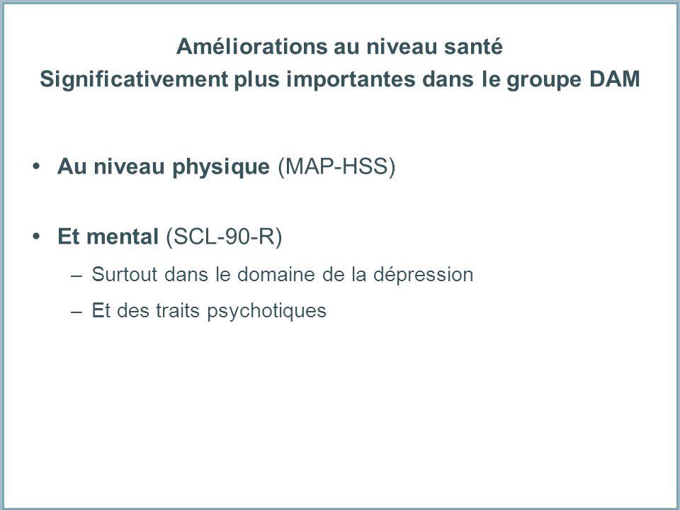 Au niveau physique (MAP-HSS) Et mental (SCL-90-R)