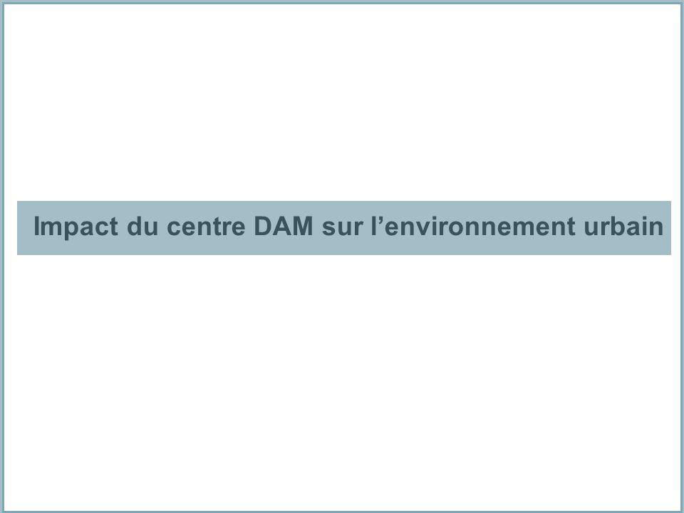 Impact du centre DAM sur l'environnement urbain