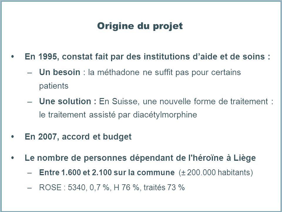 Origine du projet En 1995, constat fait par des institutions d'aide et de soins : Un besoin : la méthadone ne suffit pas pour certains patients.