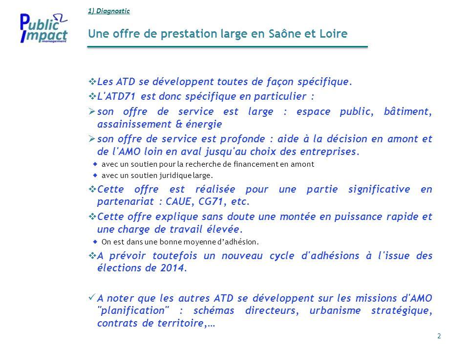 Une offre de prestation large en Saône et Loire