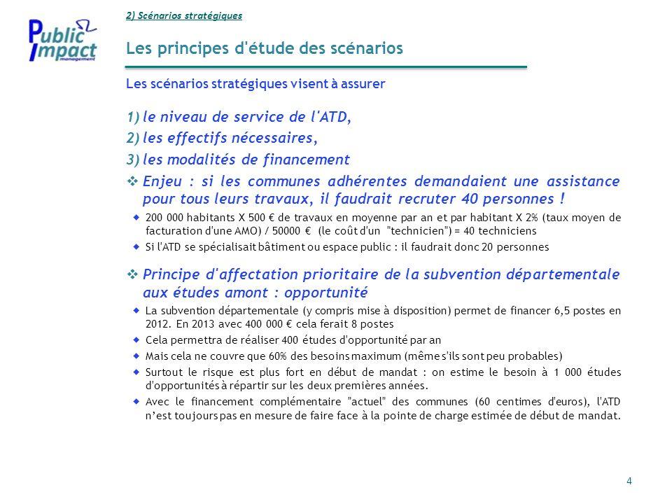 Les principes d étude des scénarios