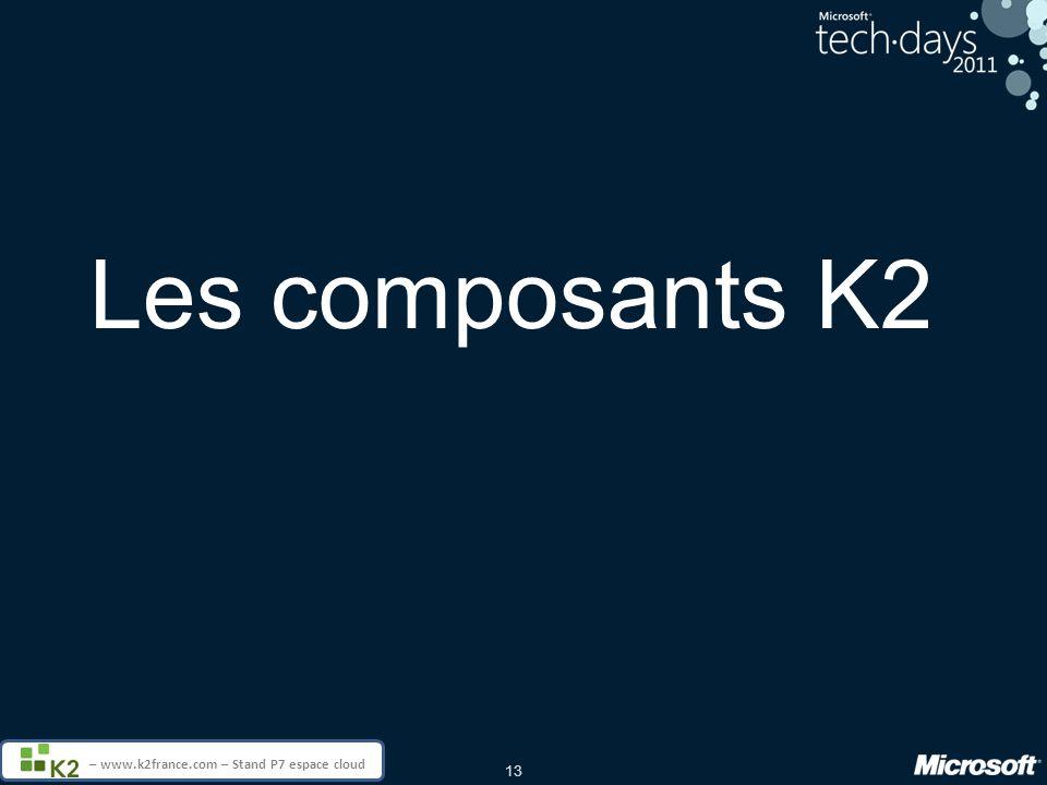 Les composants K2