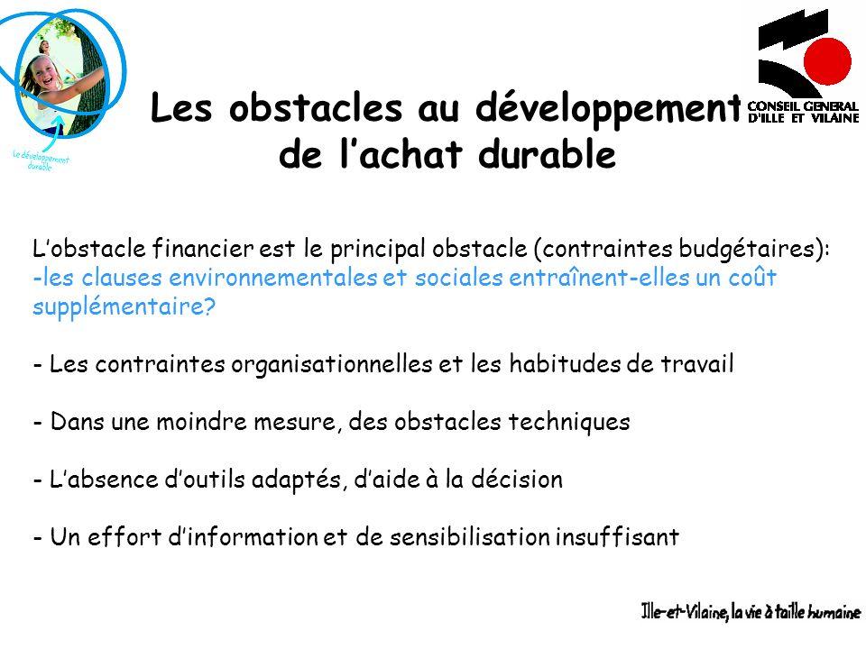 Les obstacles au développement de l'achat durable