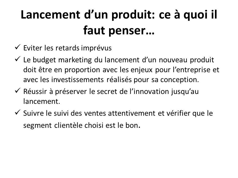 plan marketing pour le lancement d un nouveau produit pdf