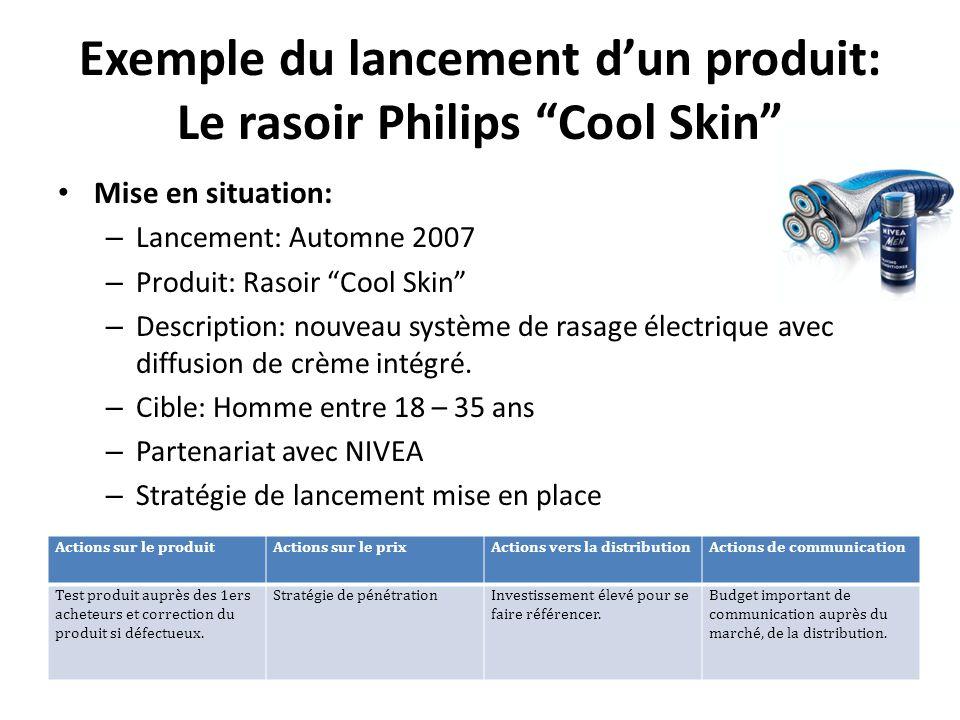 Exemple du lancement d'un produit: Le rasoir Philips Cool Skin