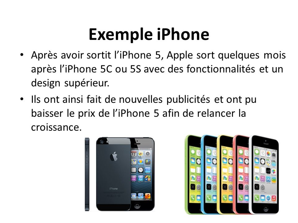Exemple iPhone Après avoir sortit l'iPhone 5, Apple sort quelques mois après l'iPhone 5C ou 5S avec des fonctionnalités et un design supérieur.