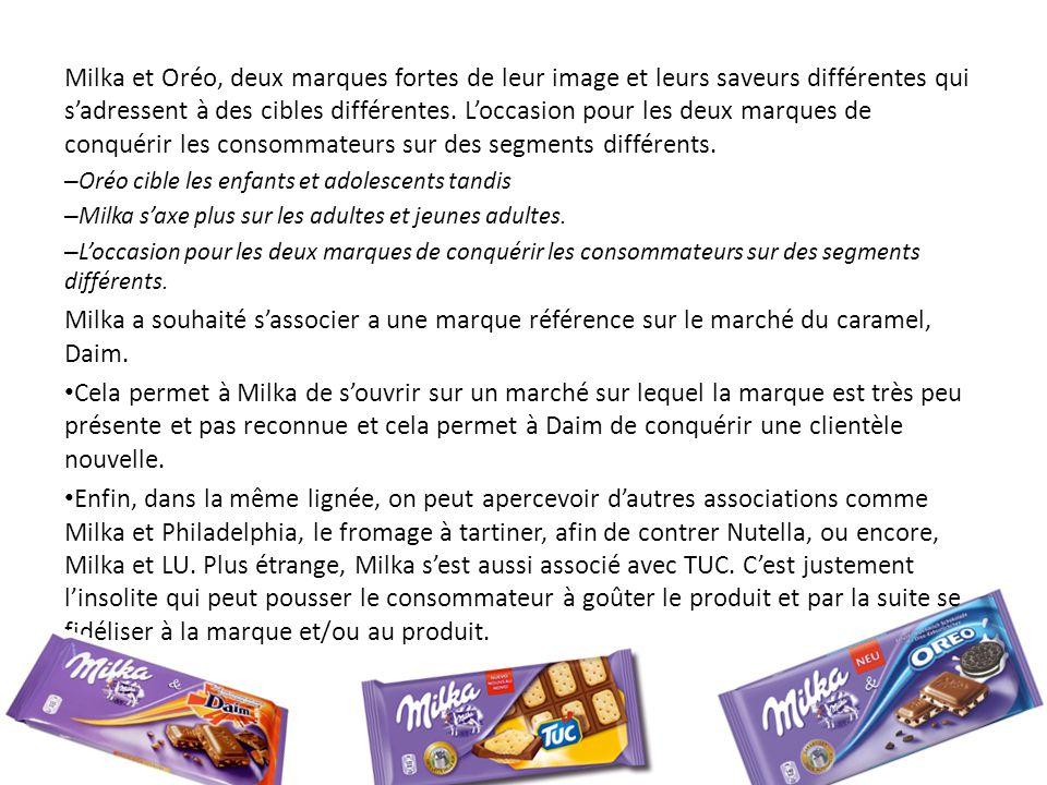 Milka et Oréo, deux marques fortes de leur image et leurs saveurs différentes qui s'adressent à des cibles différentes. L'occasion pour les deux marques de conquérir les consommateurs sur des segments différents.