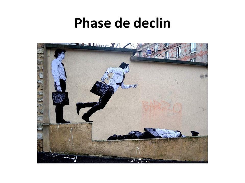 Phase de declin