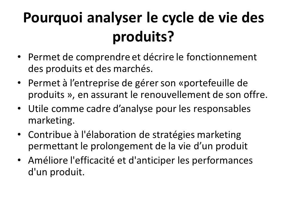 Pourquoi analyser le cycle de vie des produits