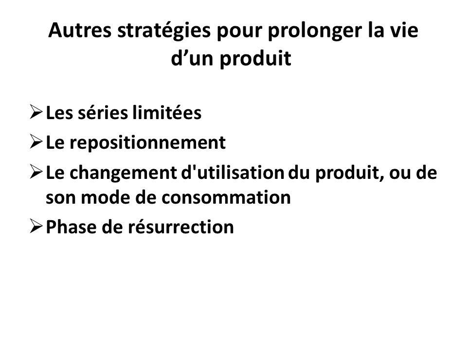 Autres stratégies pour prolonger la vie d'un produit