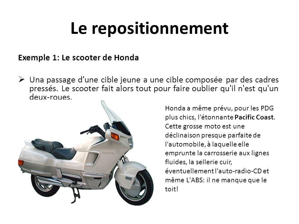 Le repositionnement Exemple 1: Le scooter de Honda