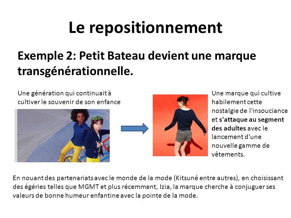 Le repositionnement Exemple 2: Petit Bateau devient une marque