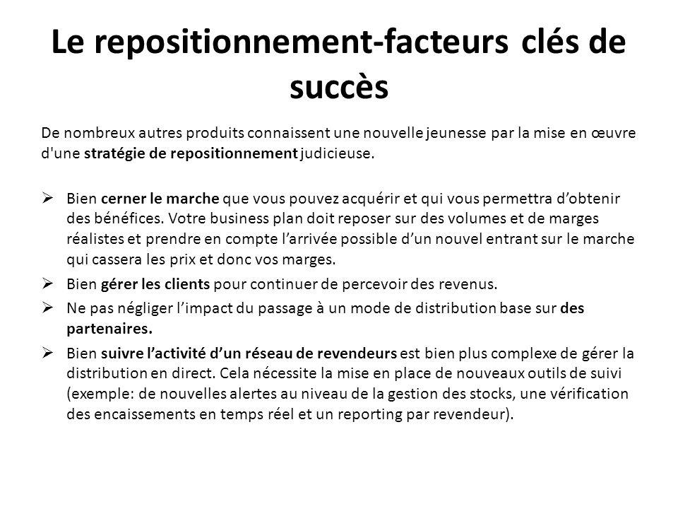 Le repositionnement-facteurs clés de succès