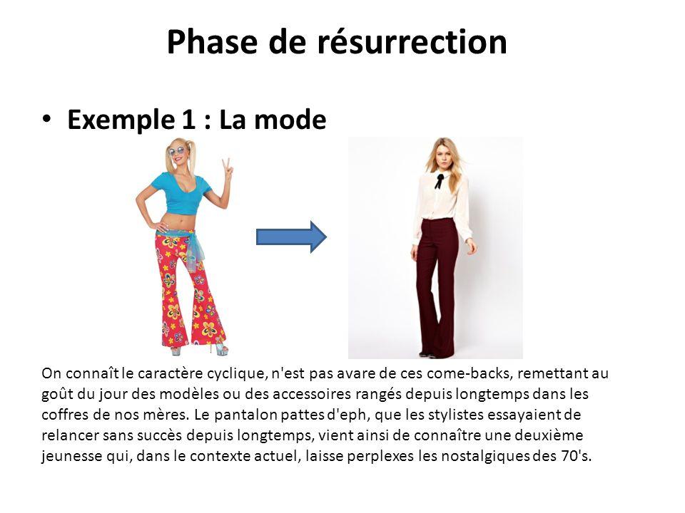 Phase de résurrection Exemple 1 : La mode